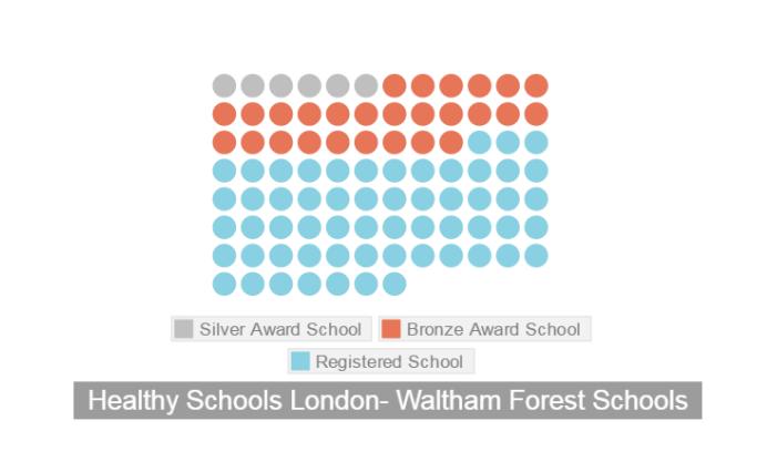 Healthy Schools London Programme progress.png