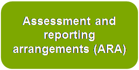 Assessment and reporting arrangements (ARA)