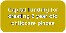 Capital funding for creating 2 year old childcare places