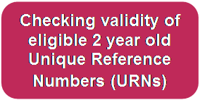 Checking validity of eligible 2 year old Unique Reference Numbers (URNs)