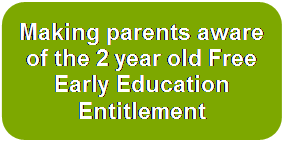 Making parents aware of the 2 year old Free Early Education Entitlement